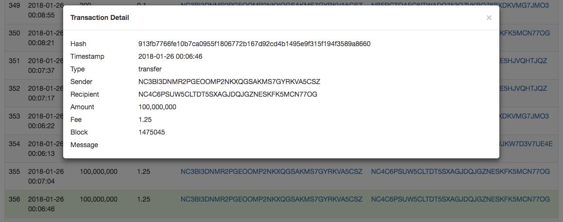 コインチェックからネムがハッキングされたネムアドレス