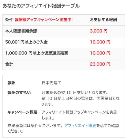 ビットフライヤーアフィリエイト報酬表の写真